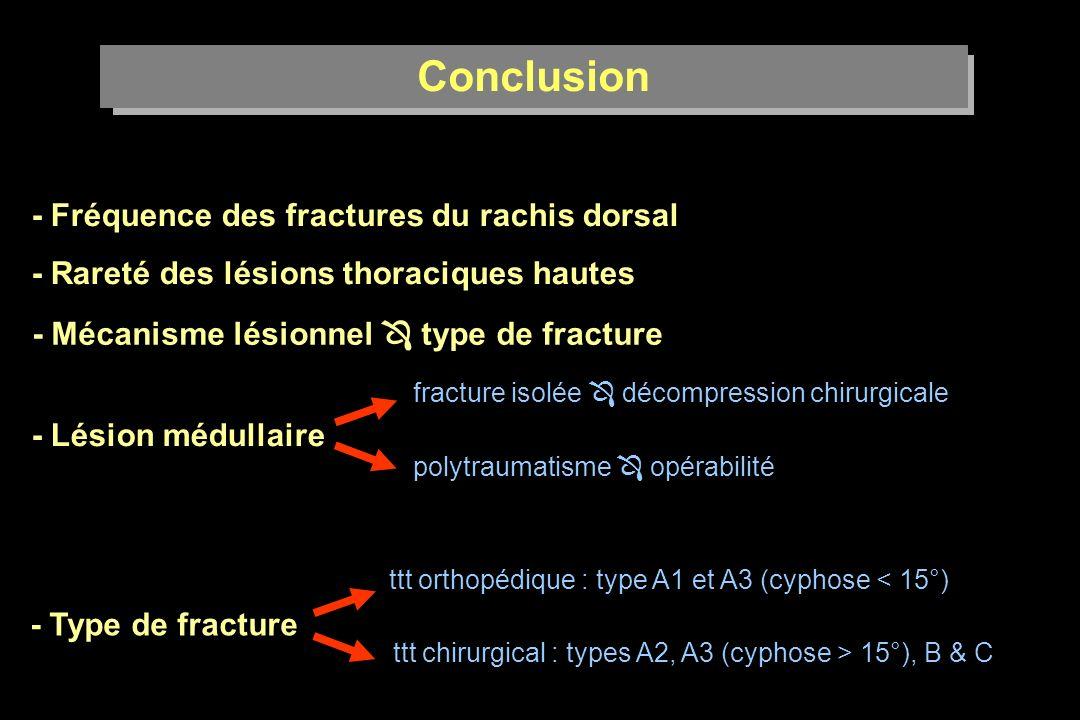 Conclusion - Fréquence des fractures du rachis dorsal