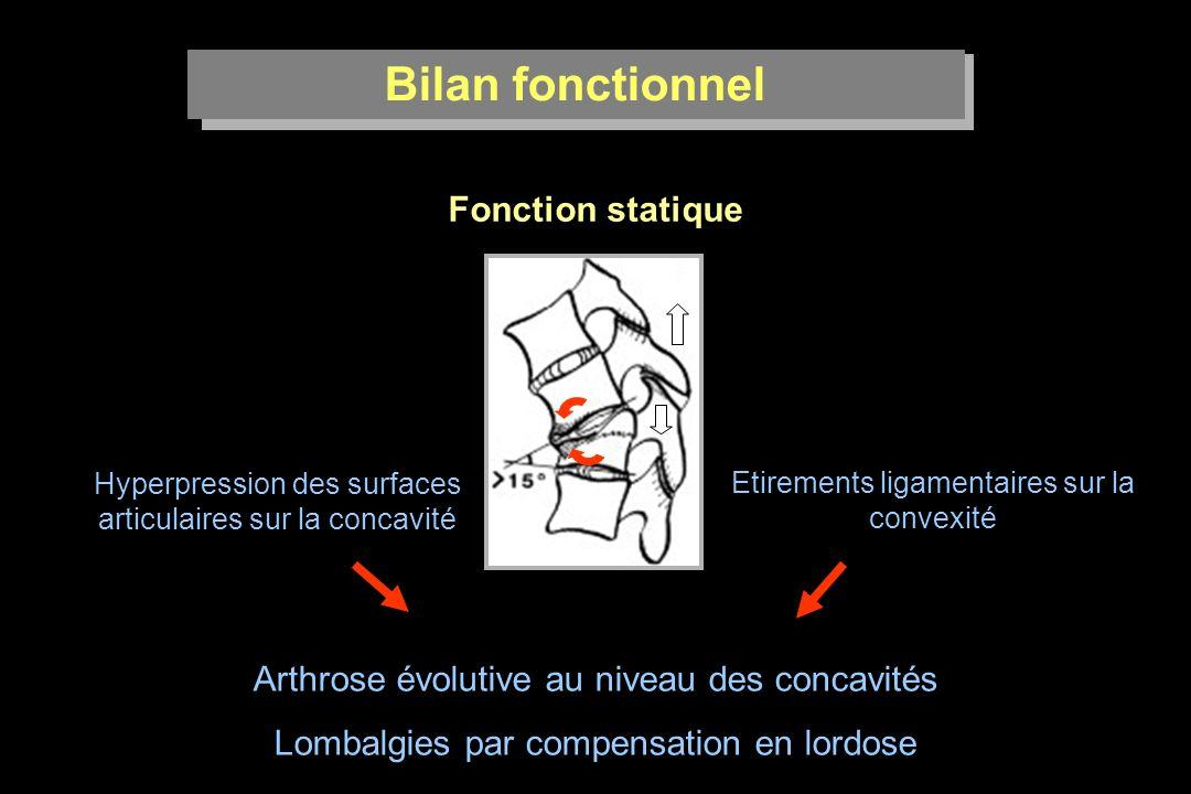 Bilan fonctionnel Fonction statique