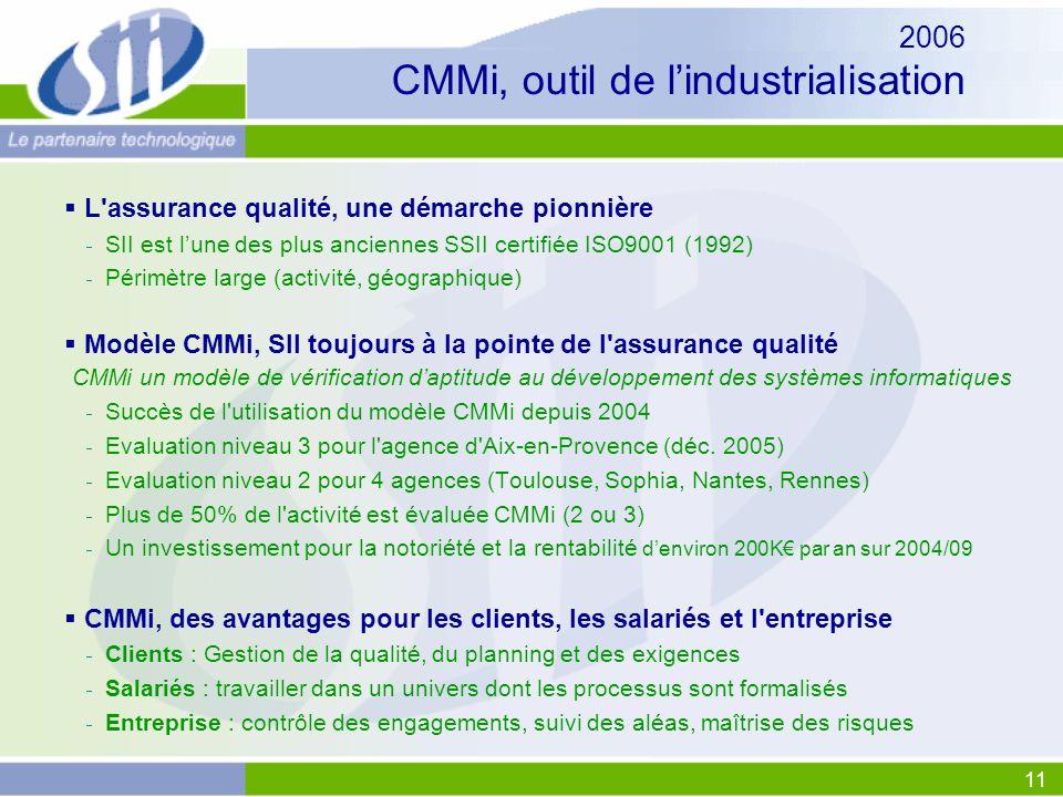 2006 CMMi, outil de l'industrialisation