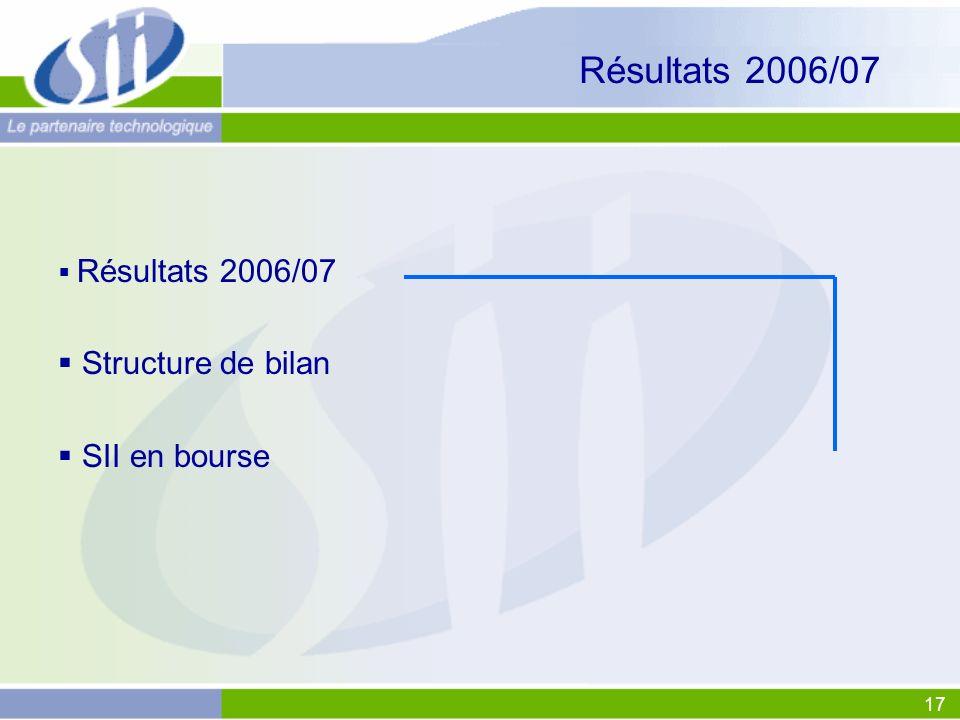 Résultats 2006/07 Résultats 2006/07 Structure de bilan SII en bourse