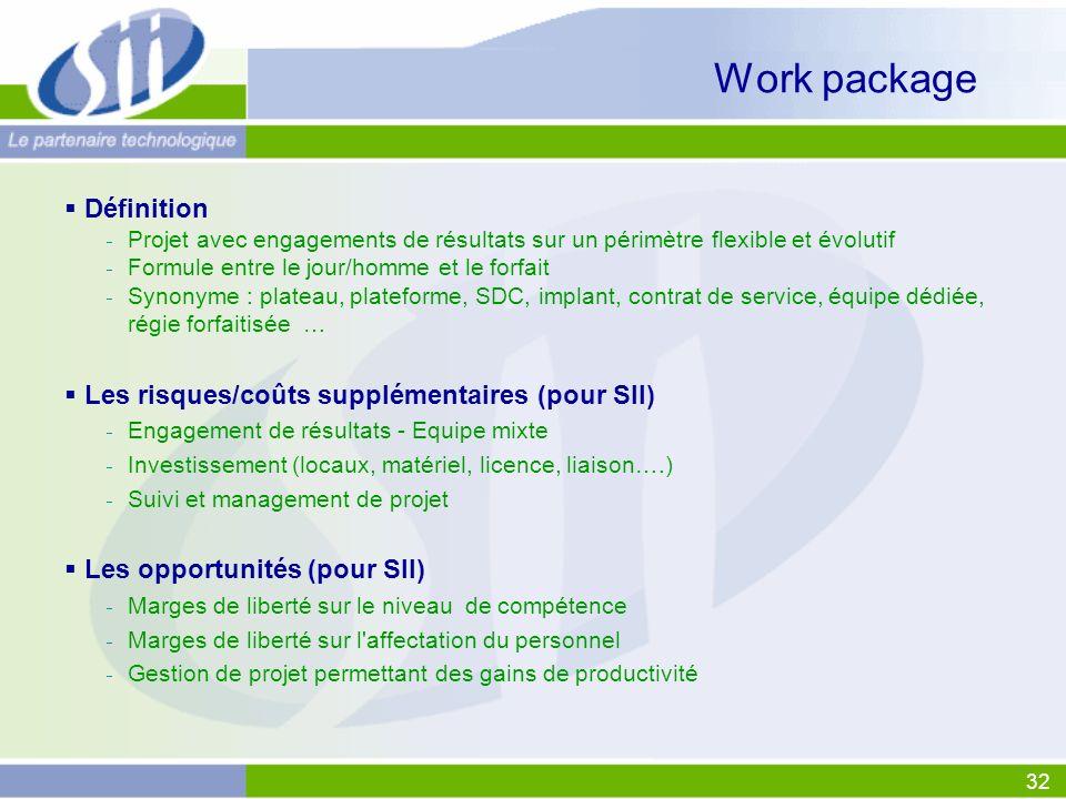 Work package Définition Les risques/coûts supplémentaires (pour SII)
