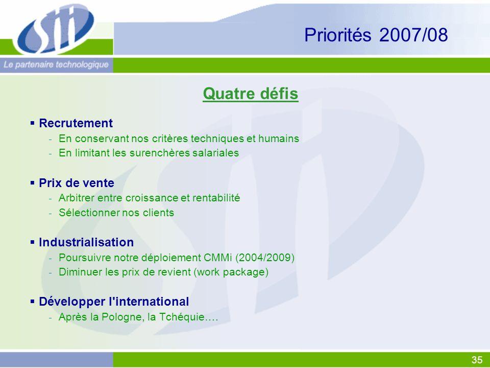 Priorités 2007/08 Quatre défis Recrutement Prix de vente