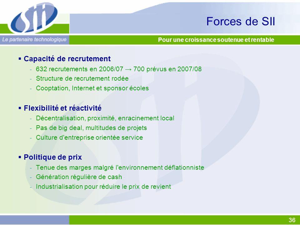 Forces de SII Capacité de recrutement Flexibilité et réactivité