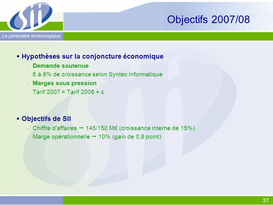 Objectifs 2007/08 Hypothèses sur la conjoncture économique