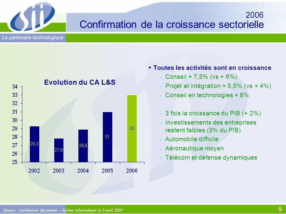 2006 Confirmation de la croissance sectorielle