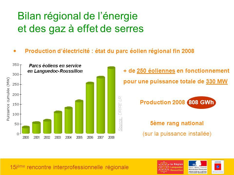 Bilan régional de l'énergie et des gaz à effet de serres