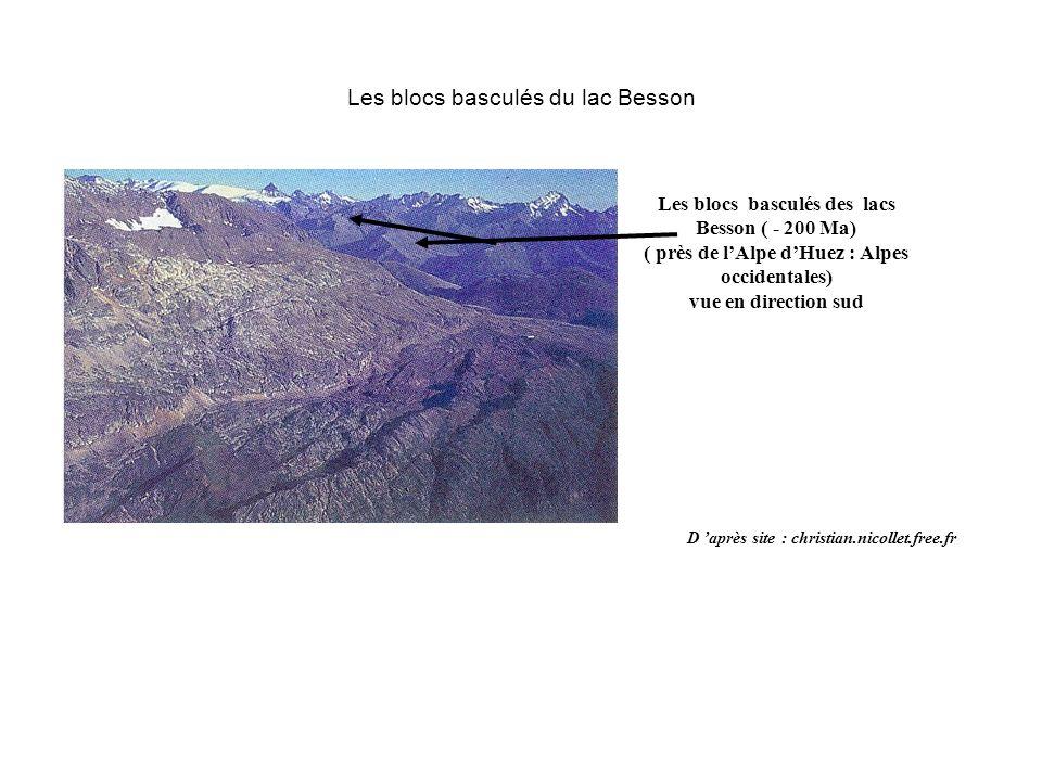 Les blocs basculés du lac Besson