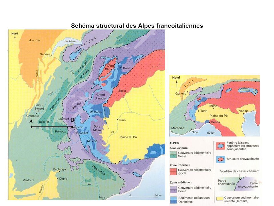 Schéma structural des Alpes francoitaliennes