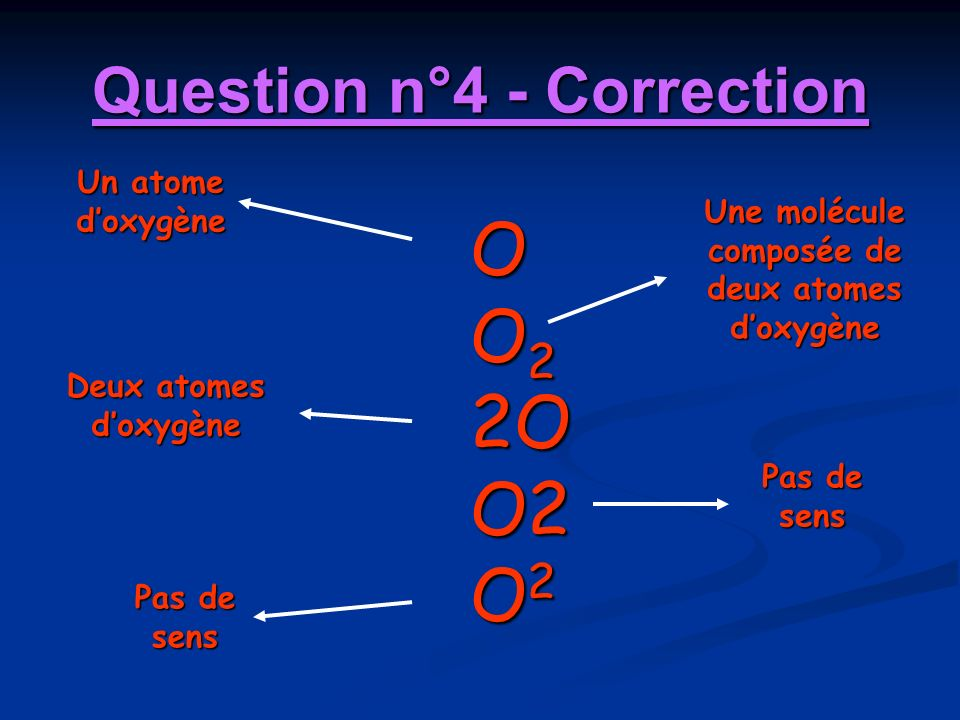 Question n°4 - Correction