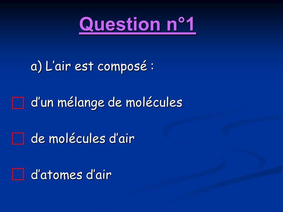 Question n°1 a) L'air est composé : d'un mélange de molécules