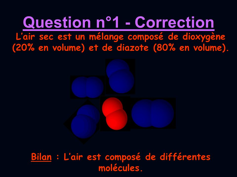 Question n°1 - Correction