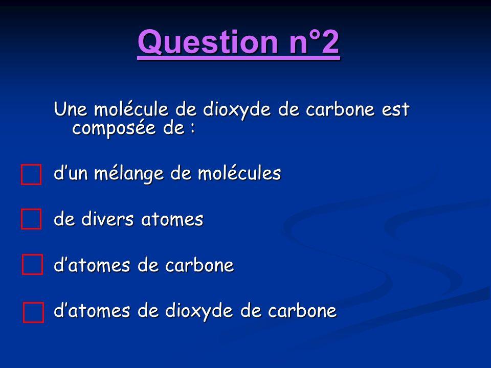Question n°2 Une molécule de dioxyde de carbone est composée de :