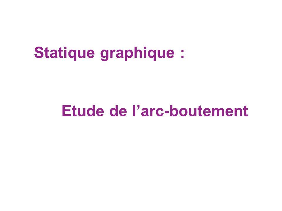 Statique graphique : Etude de l'arc-boutement