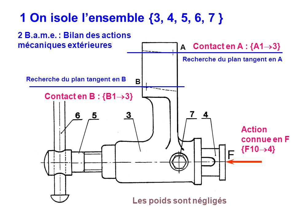 1 On isole l'ensemble {3, 4, 5, 6, 7 } F