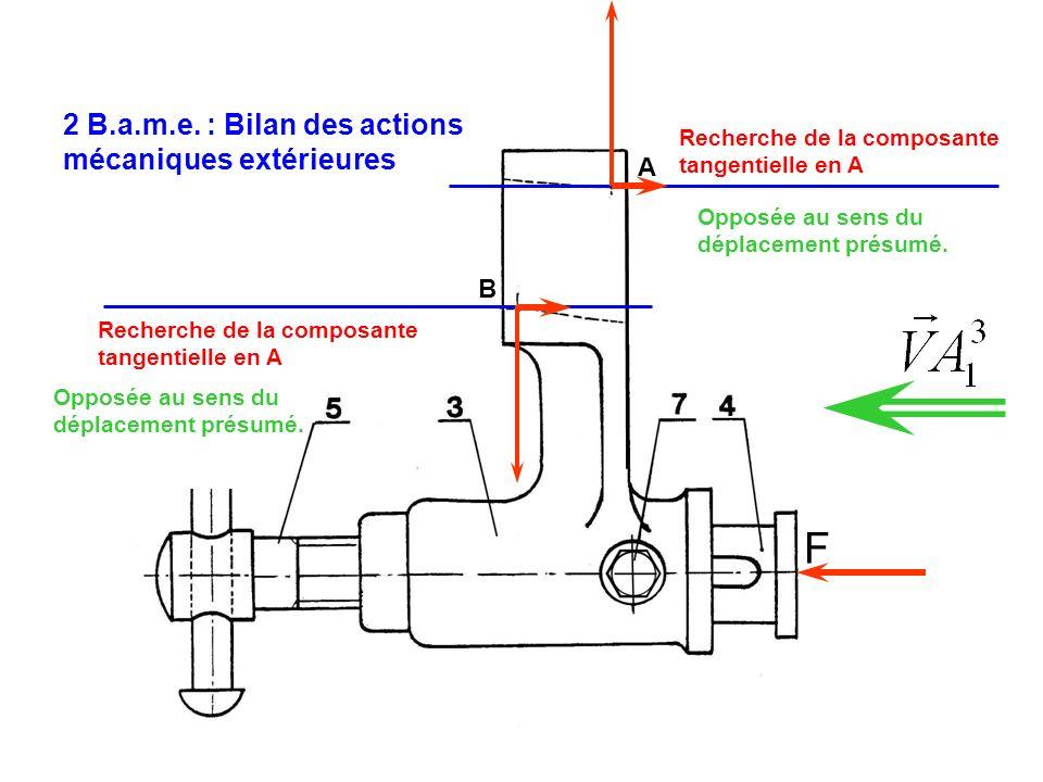 F 2 B.a.m.e. : Bilan des actions mécaniques extérieures A B