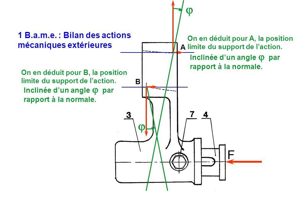   F 1 B.a.m.e. : Bilan des actions mécaniques extérieures A