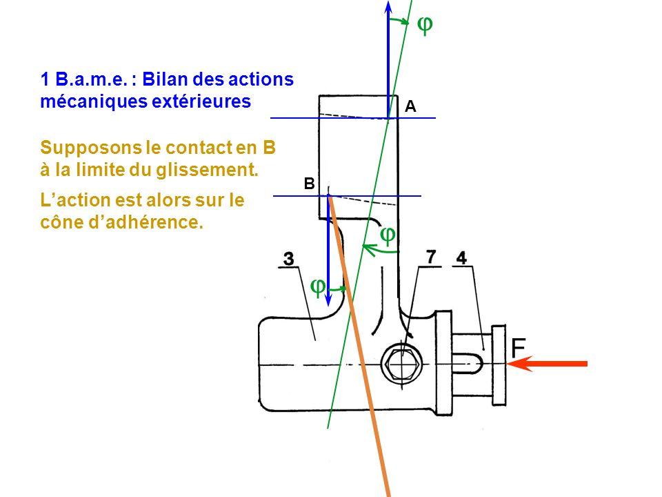    F 1 B.a.m.e. : Bilan des actions mécaniques extérieures