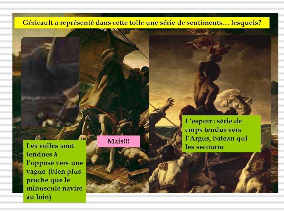 Géricault a représenté dans cette toile une série de sentiments… lesquels