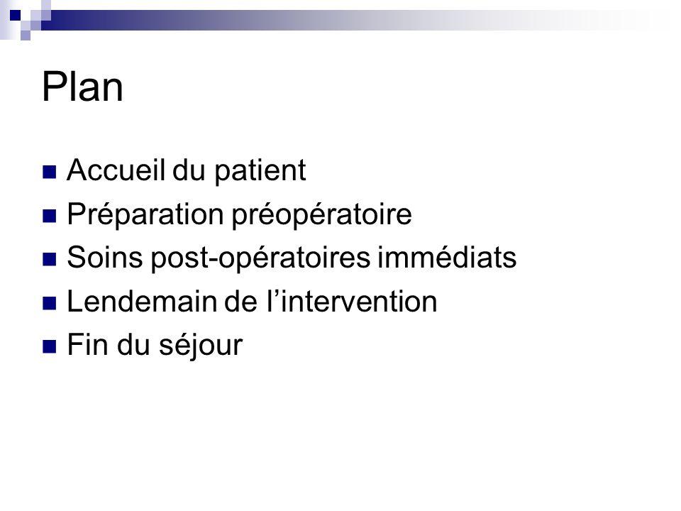 Plan Accueil du patient Préparation préopératoire