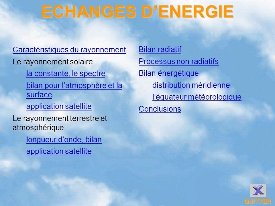 ECHANGES D'ENERGIE Caractéristiques du rayonnement Bilan radiatif