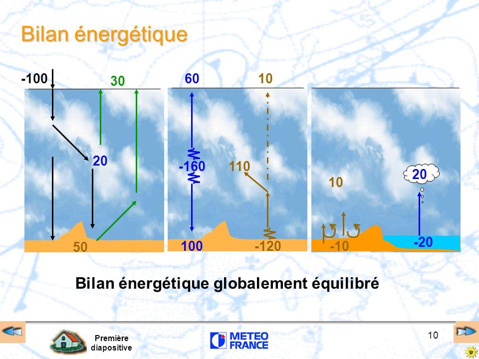 Bilan énergétique globalement équilibré