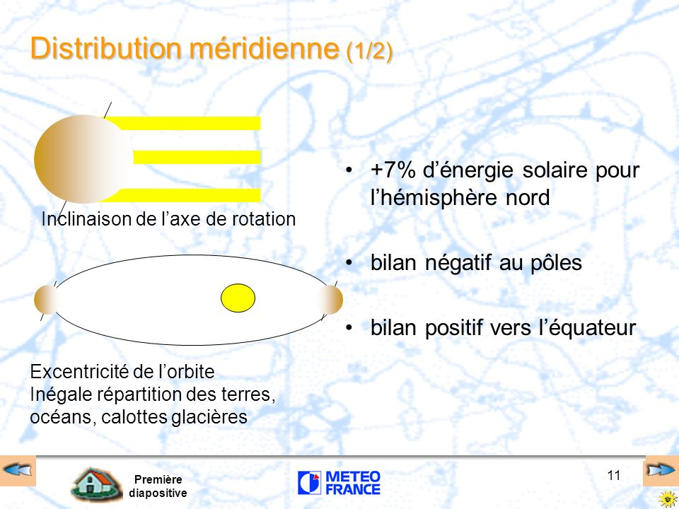 Distribution méridienne (1/2)