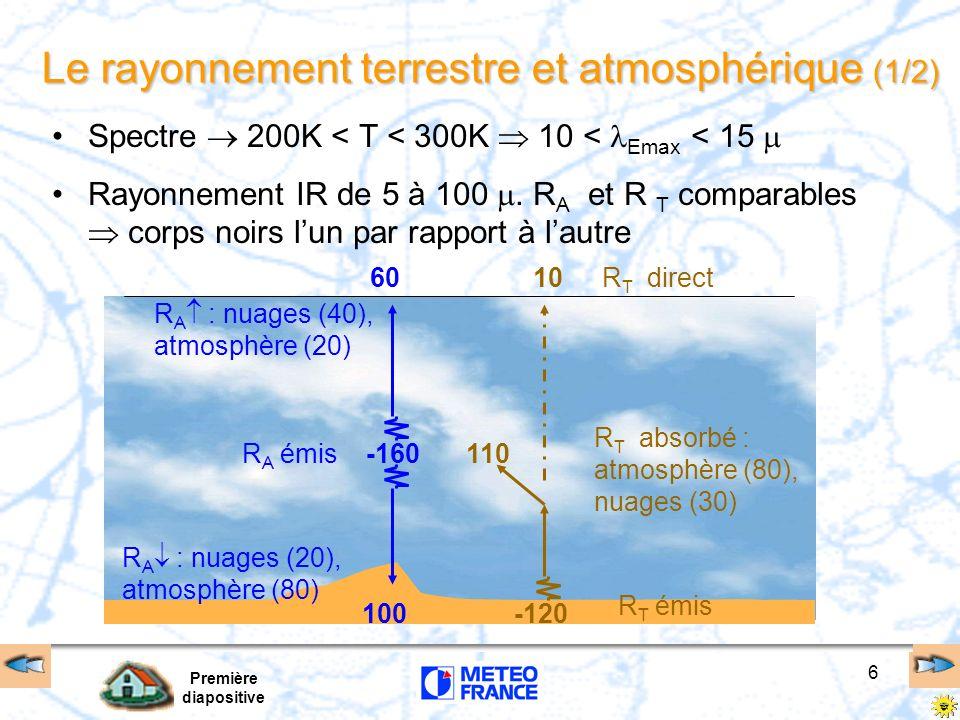 Le rayonnement terrestre et atmosphérique (1/2)