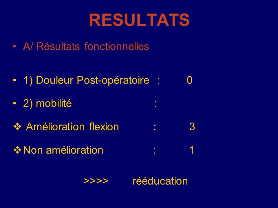 RESULTATS A/ Résultats fonctionnelles 1) Douleur Post-opératoire : 0