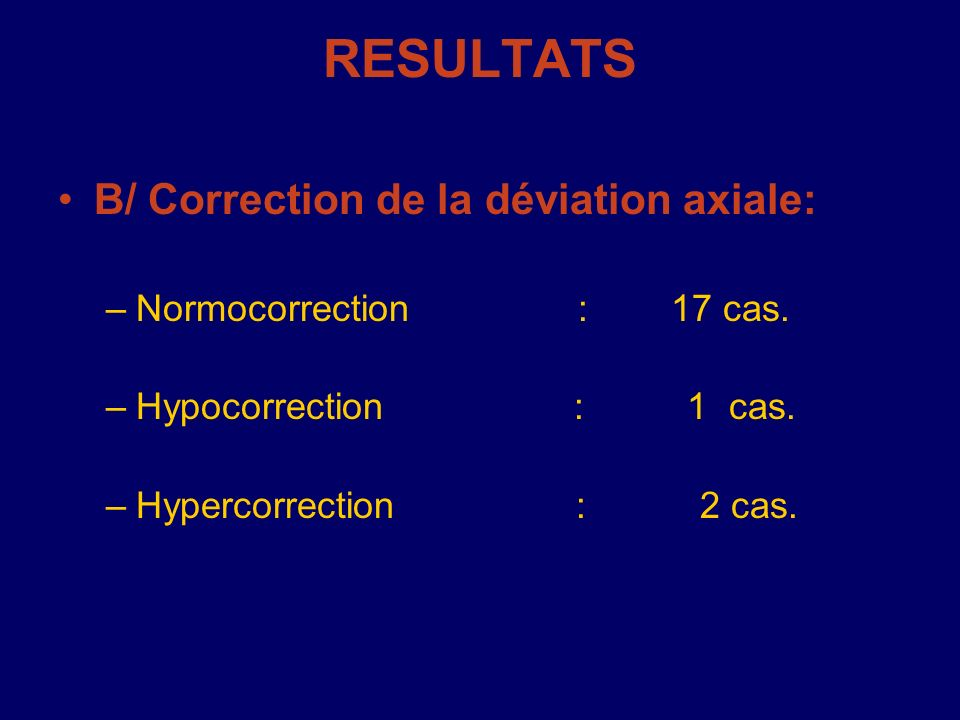 RESULTATS B/ Correction de la déviation axiale: