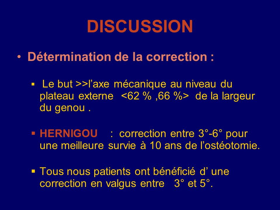 DISCUSSION Détermination de la correction :