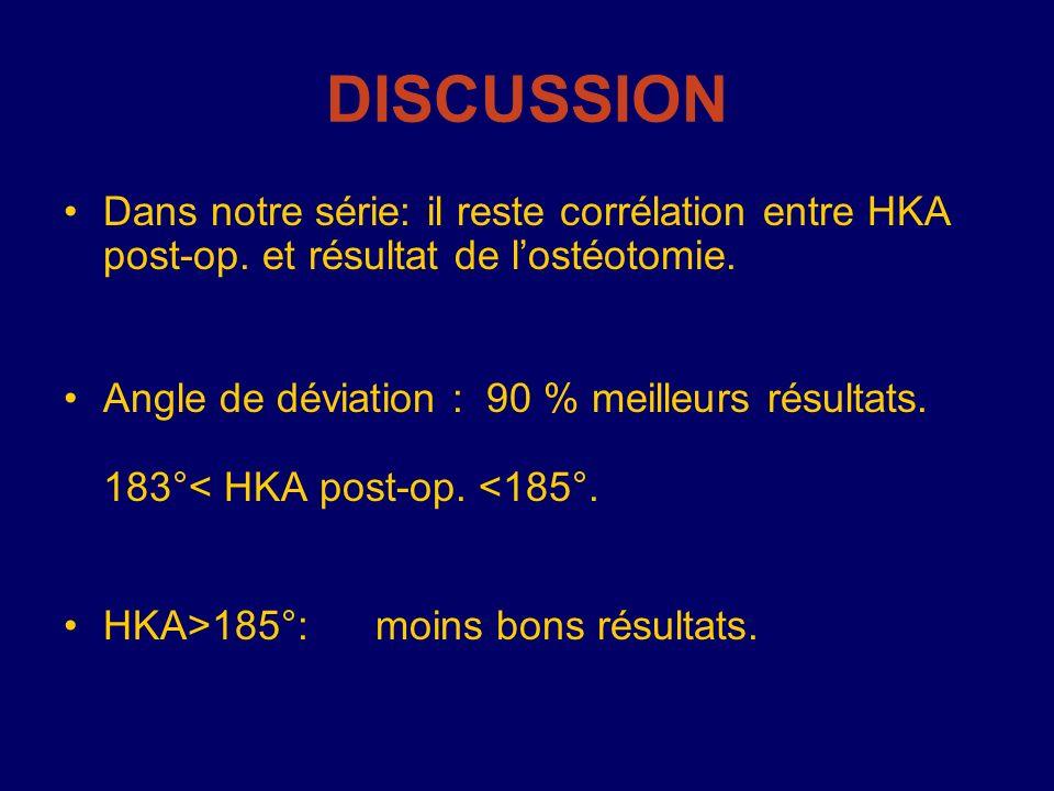 DISCUSSION Dans notre série: il reste corrélation entre HKA post-op. et résultat de l'ostéotomie.