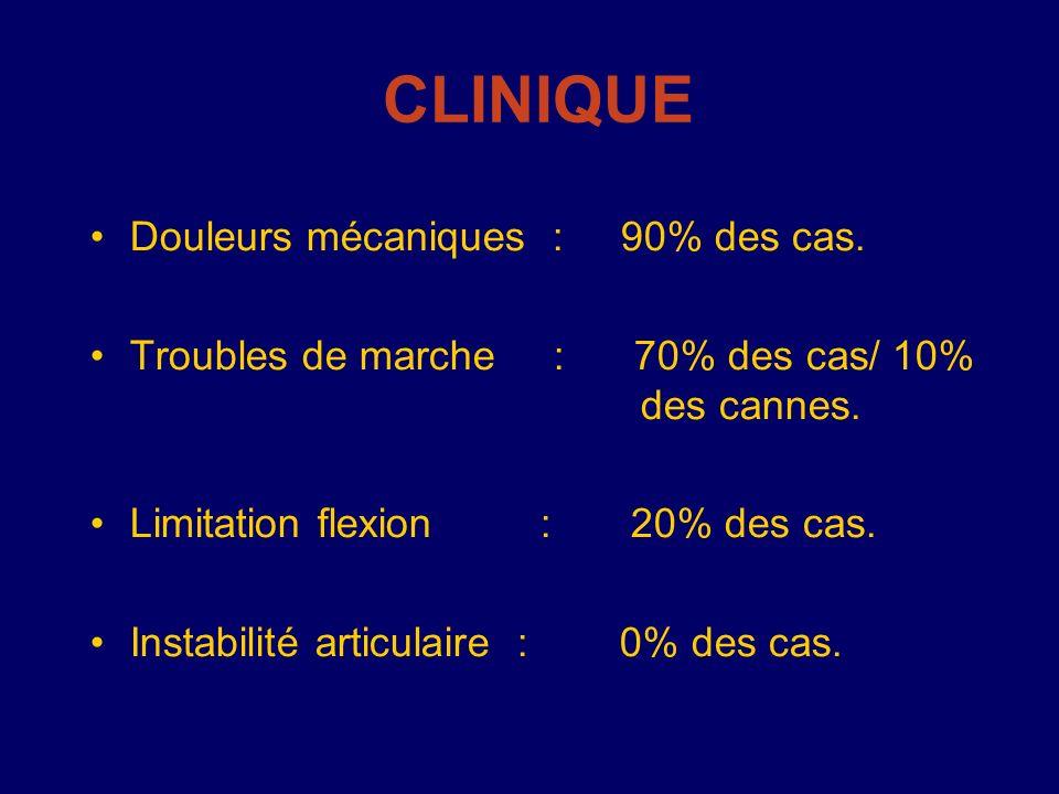 CLINIQUE Douleurs mécaniques : 90% des cas.