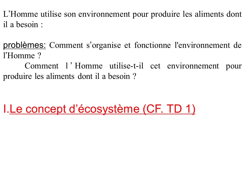 Le concept d'écosystème (CF. TD 1)