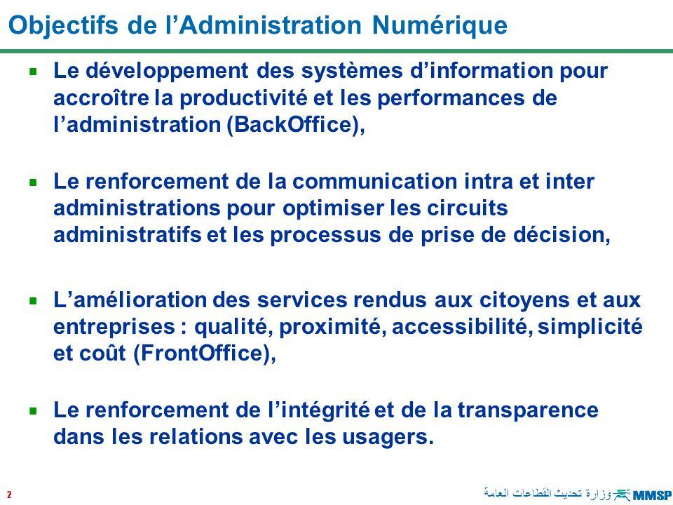 Objectifs de l'Administration Numérique