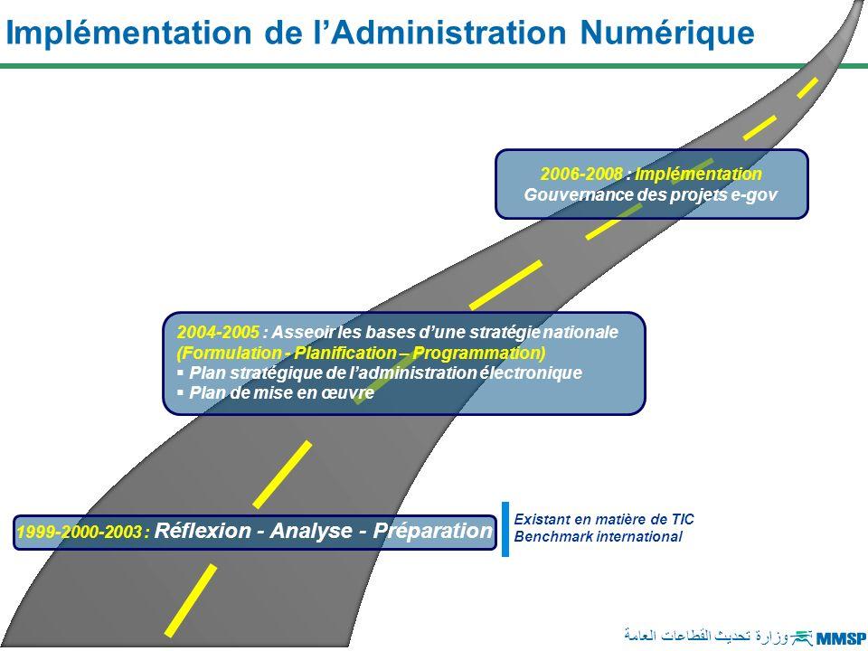 Implémentation de l'Administration Numérique