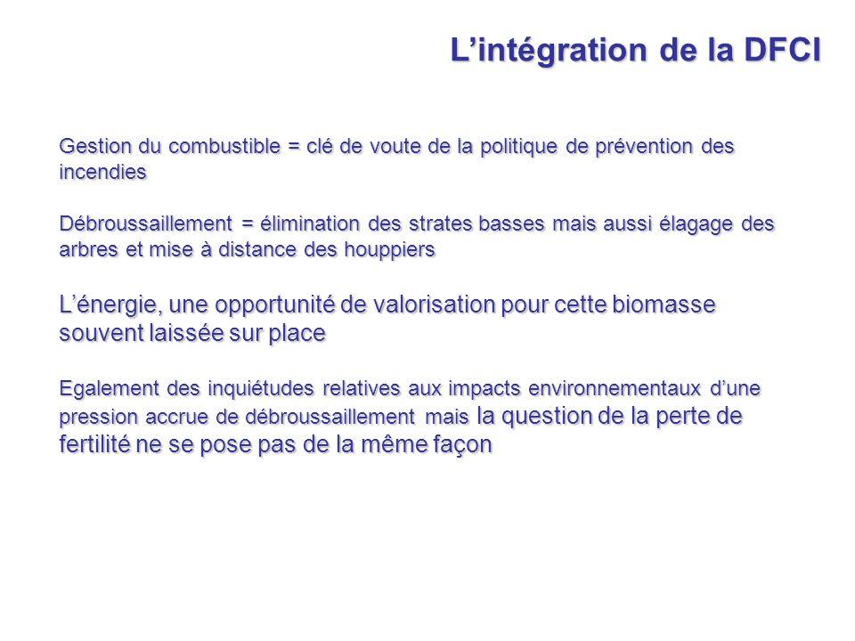 L'intégration de la DFCI
