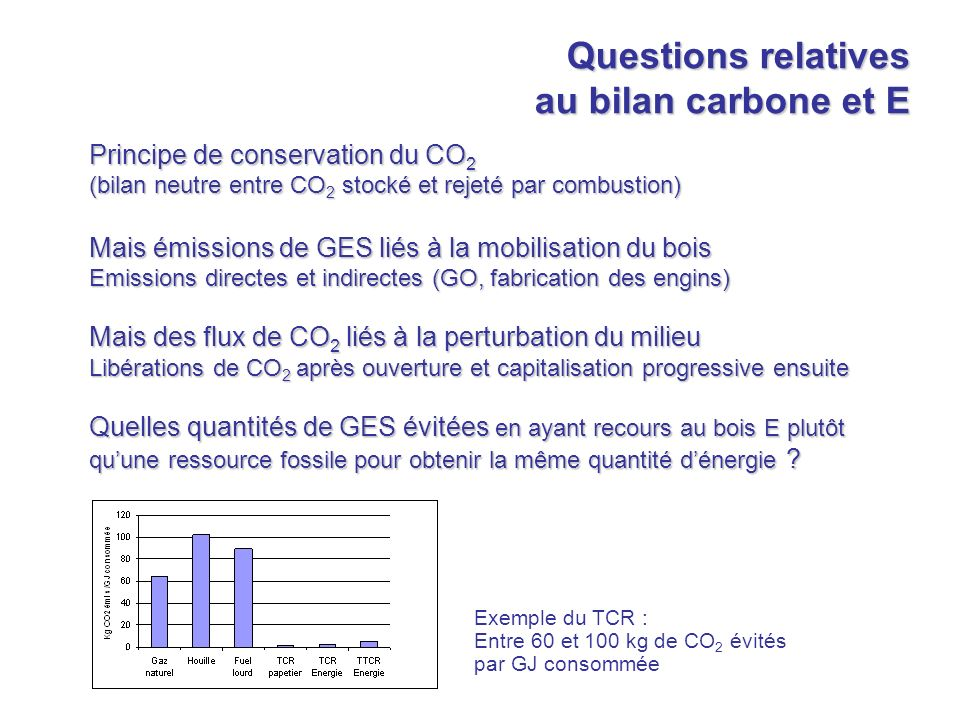 Questions relatives au bilan carbone et E