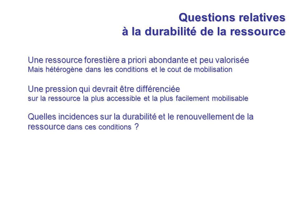 Questions relatives à la durabilité de la ressource
