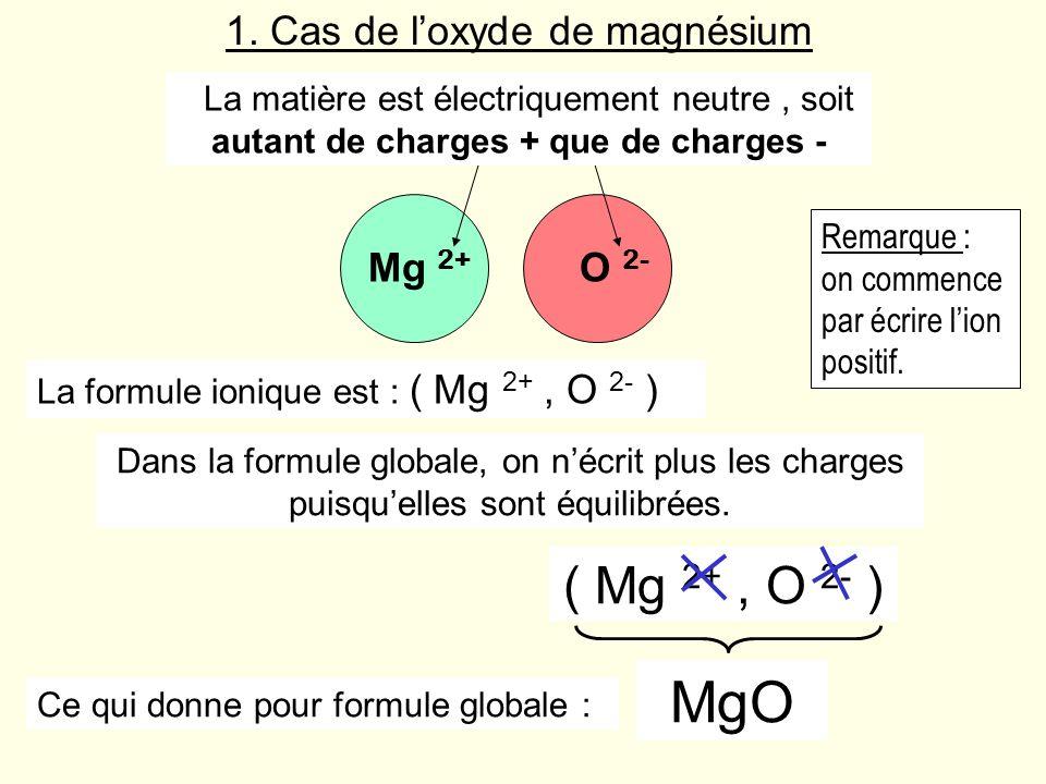 1. Cas de l'oxyde de magnésium