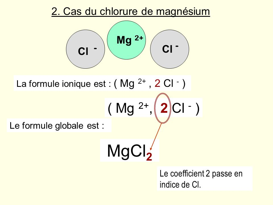 2. Cas du chlorure de magnésium