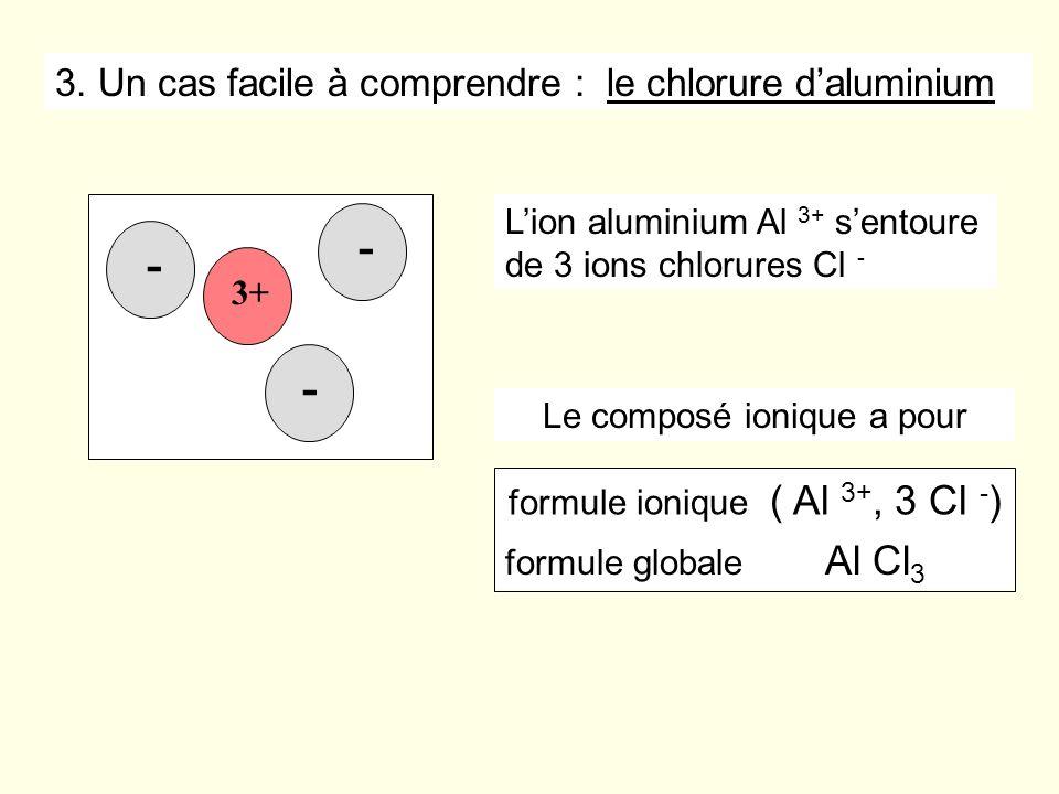 - - 3. Un cas facile à comprendre : le chlorure d'aluminium