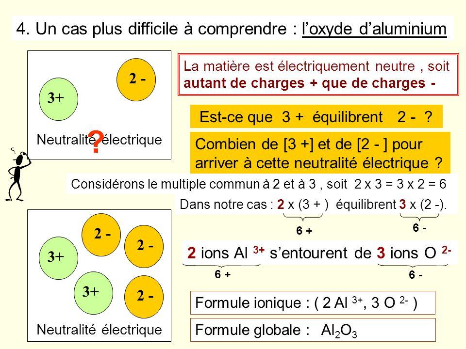 4. Un cas plus difficile à comprendre : l'oxyde d'aluminium