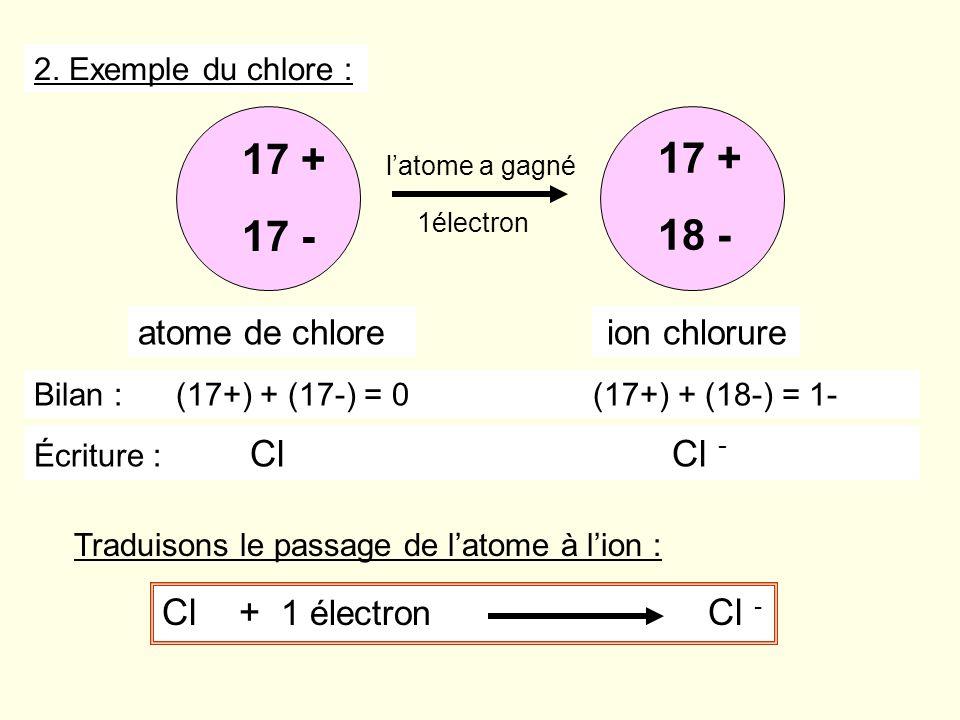 17 + 17 + 17 - 18 - Cl + 1 électron Cl - atome de chlore ion chlorure