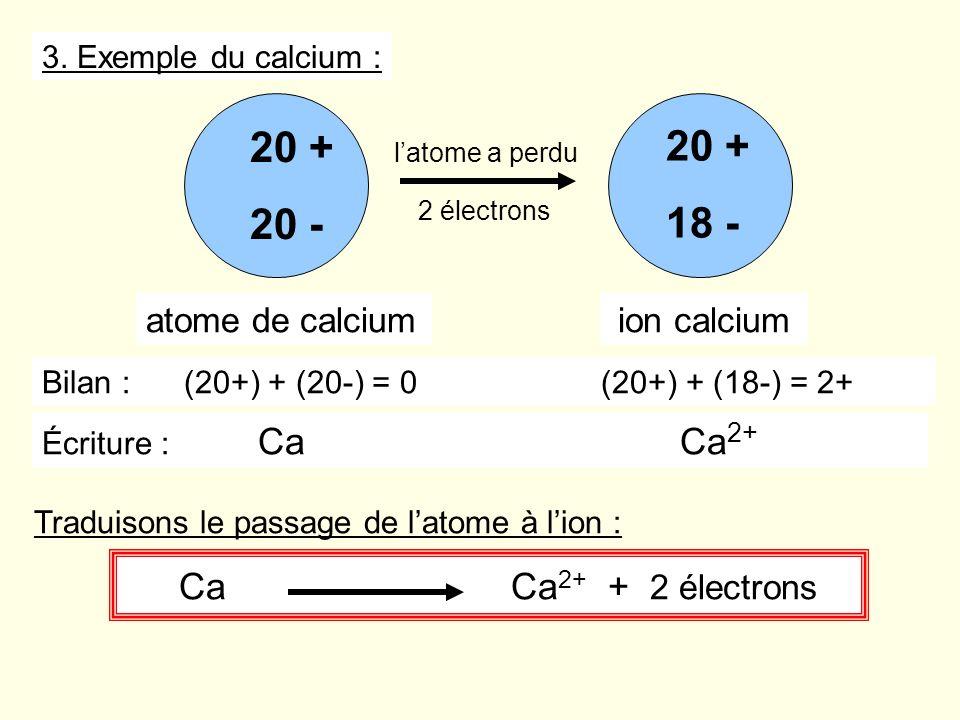 20 + 20 + 20 - 18 - Ca Ca2+ + 2 électrons atome de calcium ion calcium