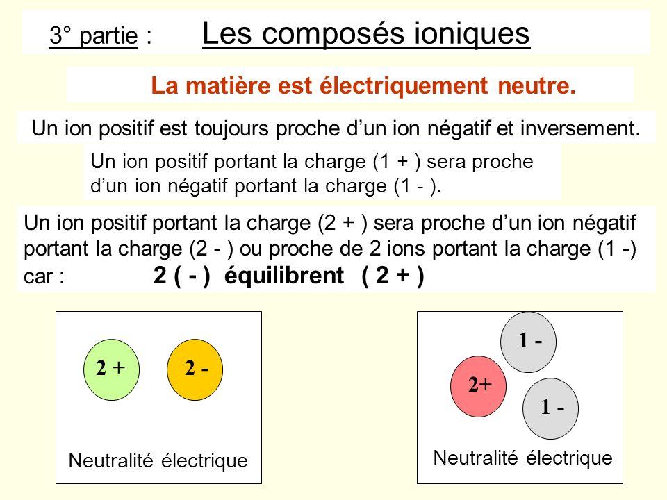La matière est électriquement neutre.