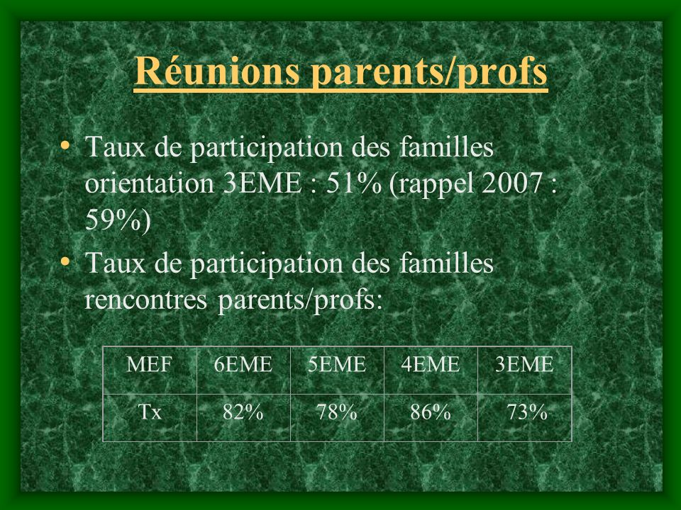 Réunions parents/profs