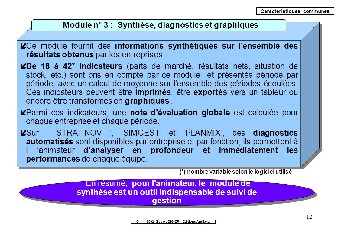 Module n° 3 : Synthèse, diagnostics et graphiques
