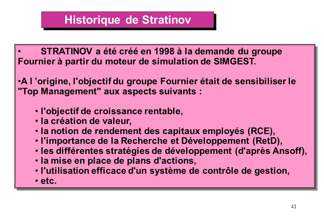 Historique de Stratinov