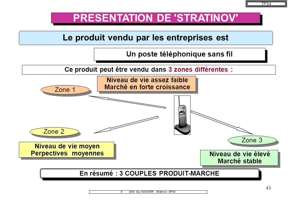PRESENTATION DE STRATINOV