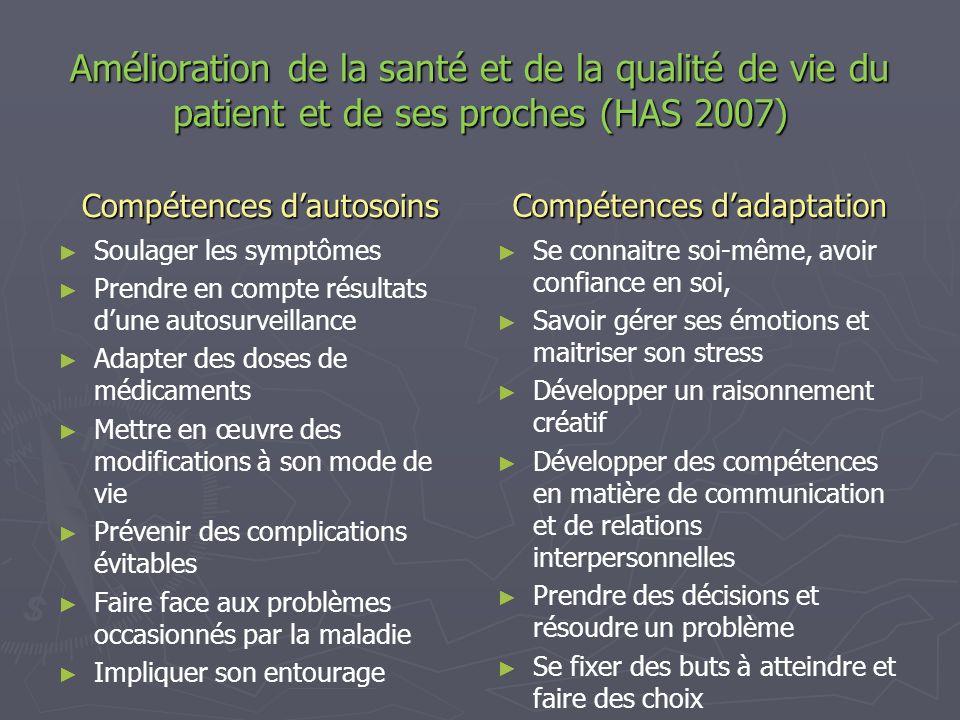 Amélioration de la santé et de la qualité de vie du patient et de ses proches (HAS 2007)